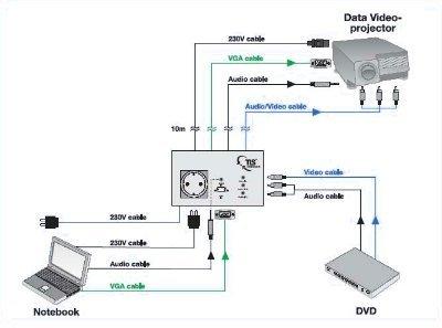 TLS Media Connection Unit