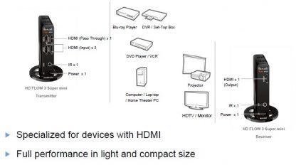 HD FLOW3 – Full HD HDMI langaton linkki
